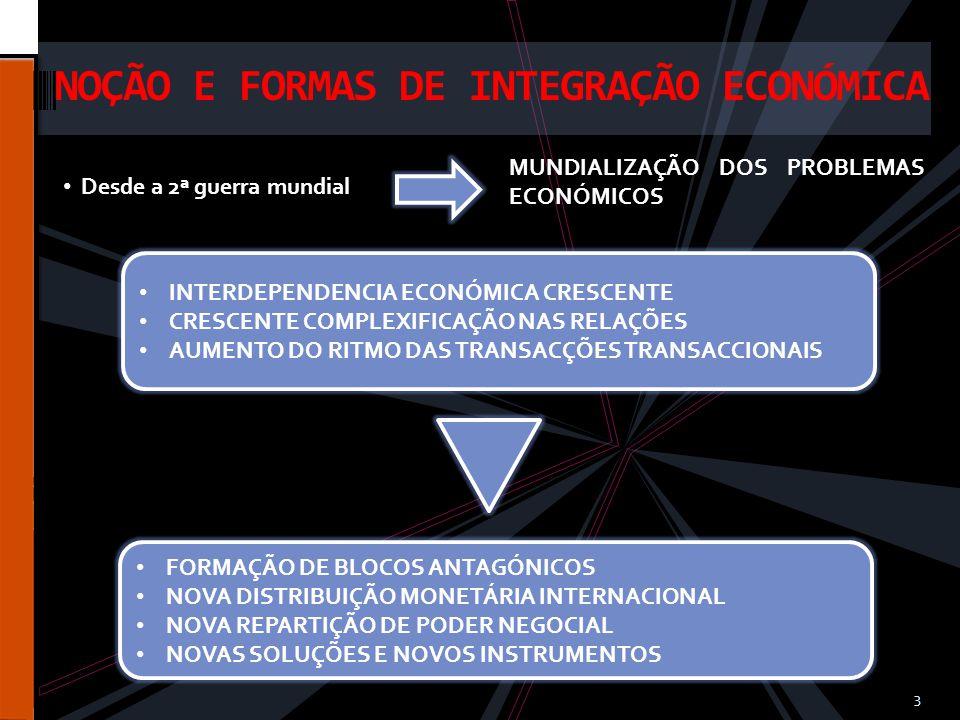 NOÇÃO E FORMAS DE INTEGRAÇÃO ECONÓMICA