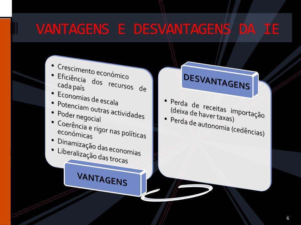 VANTAGENS E DESVANTAGENS DA IE