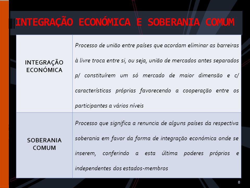 INTEGRAÇÃO ECONÓMICA E SOBERANIA COMUM