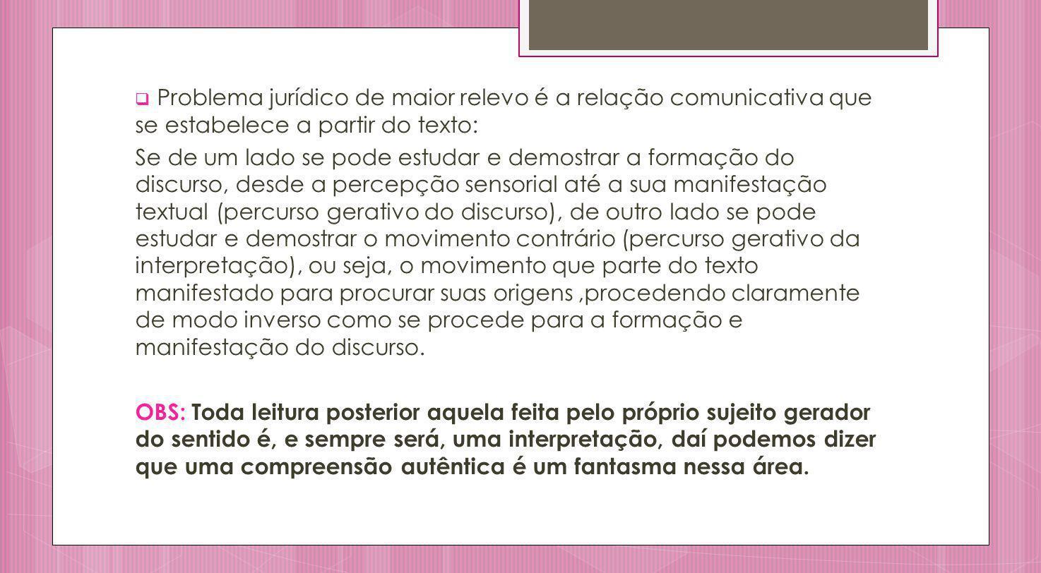 Problema jurídico de maior relevo é a relação comunicativa que se estabelece a partir do texto: