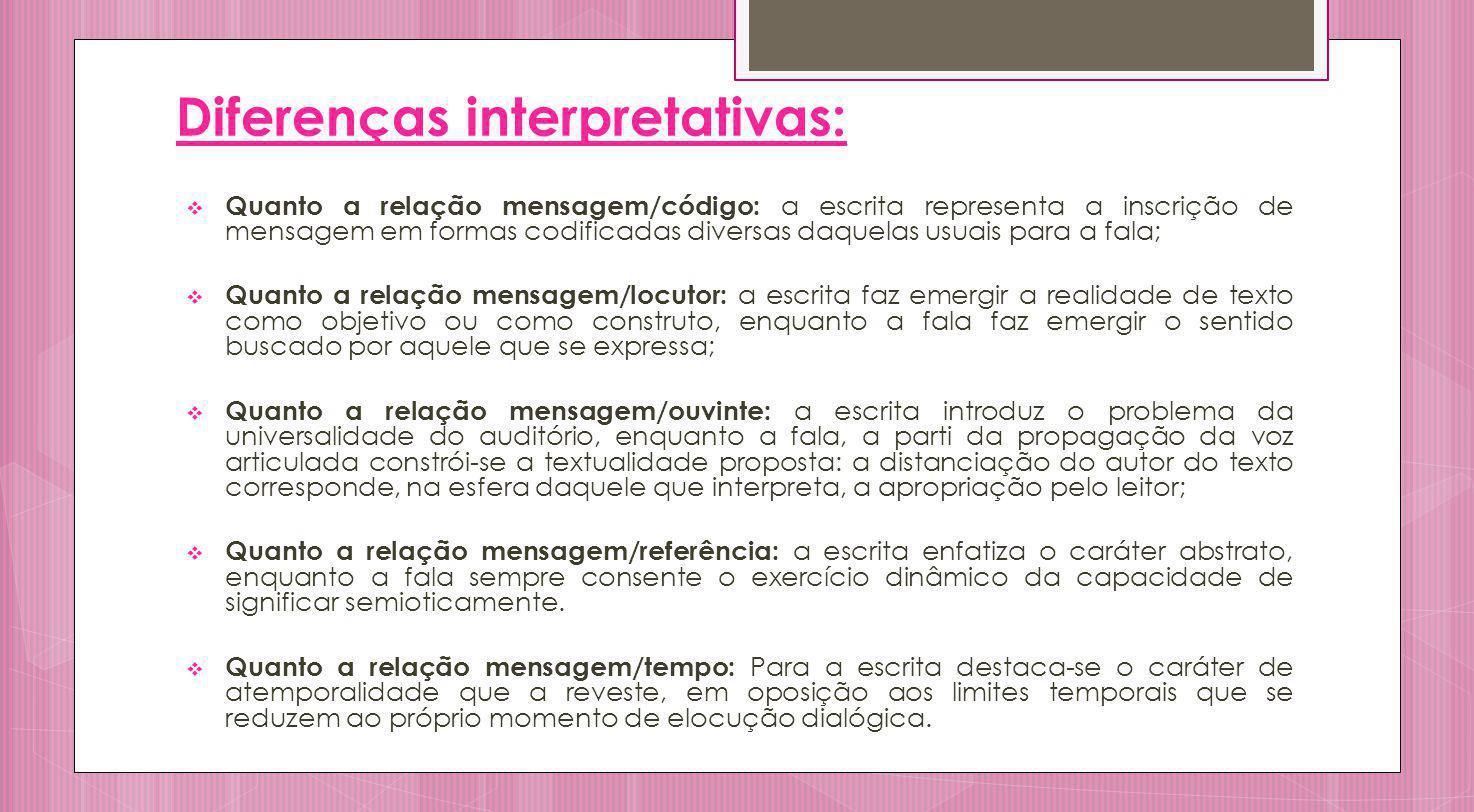Diferenças interpretativas:
