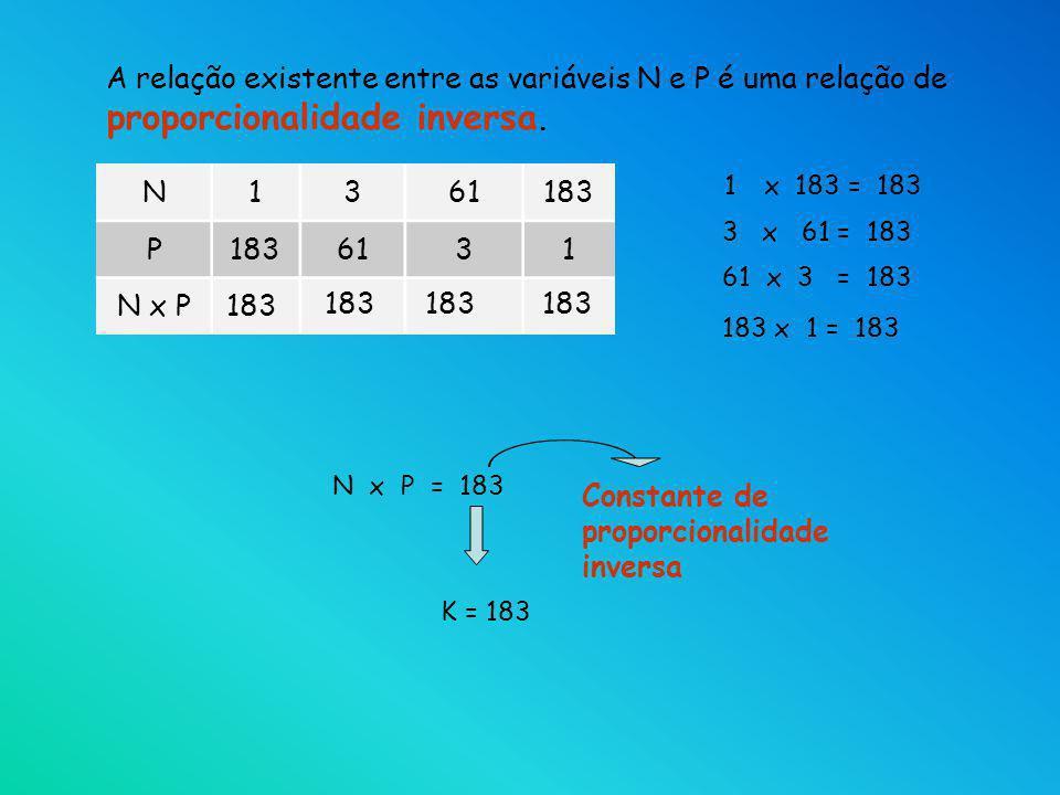 Constante de proporcionalidade inversa