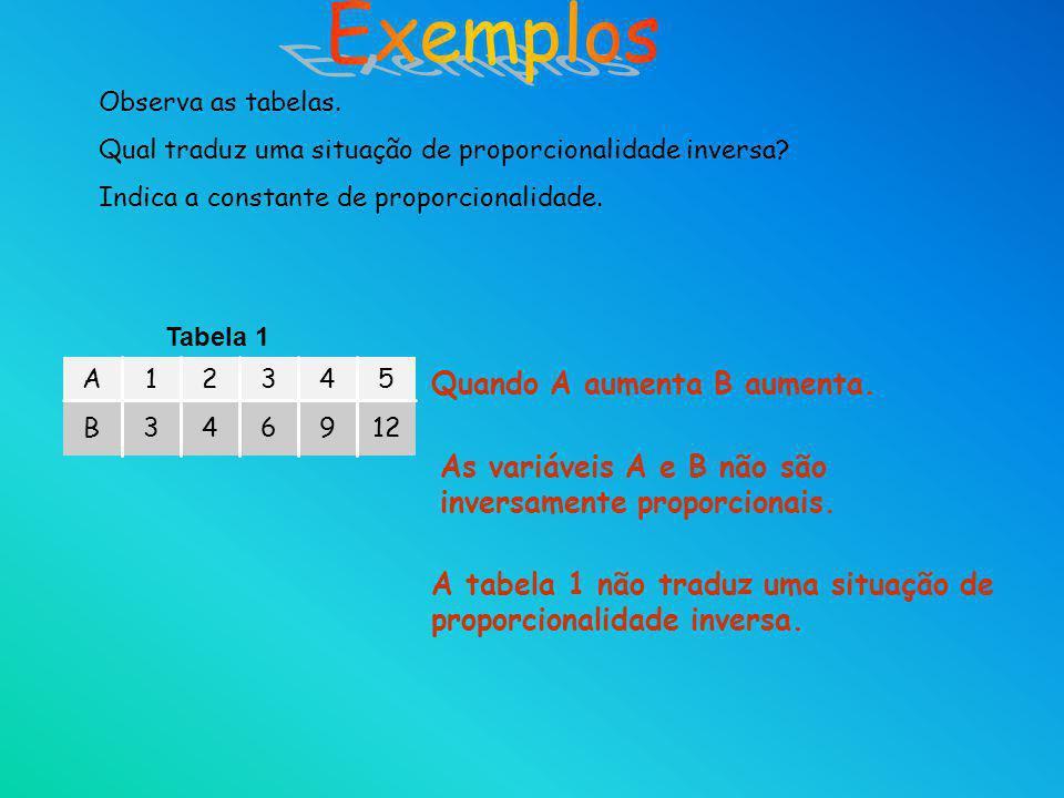 Exemplos Quando A aumenta B aumenta.