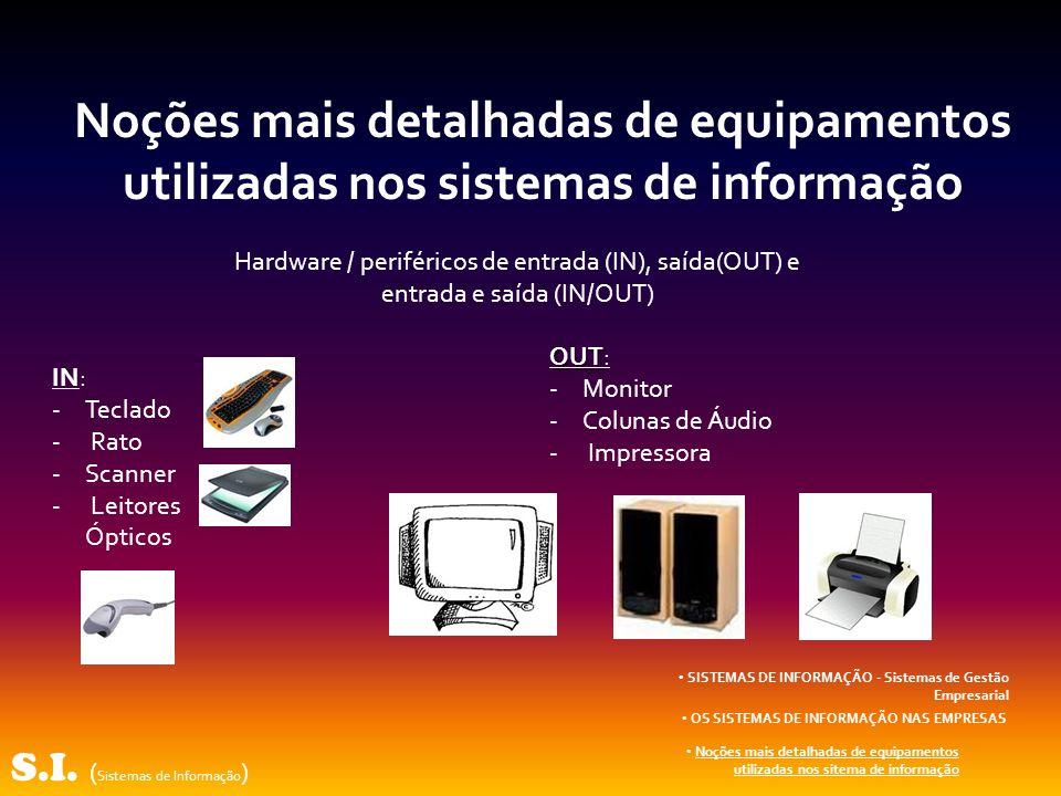Noções mais detalhadas de equipamentos utilizadas nos sistemas de informação
