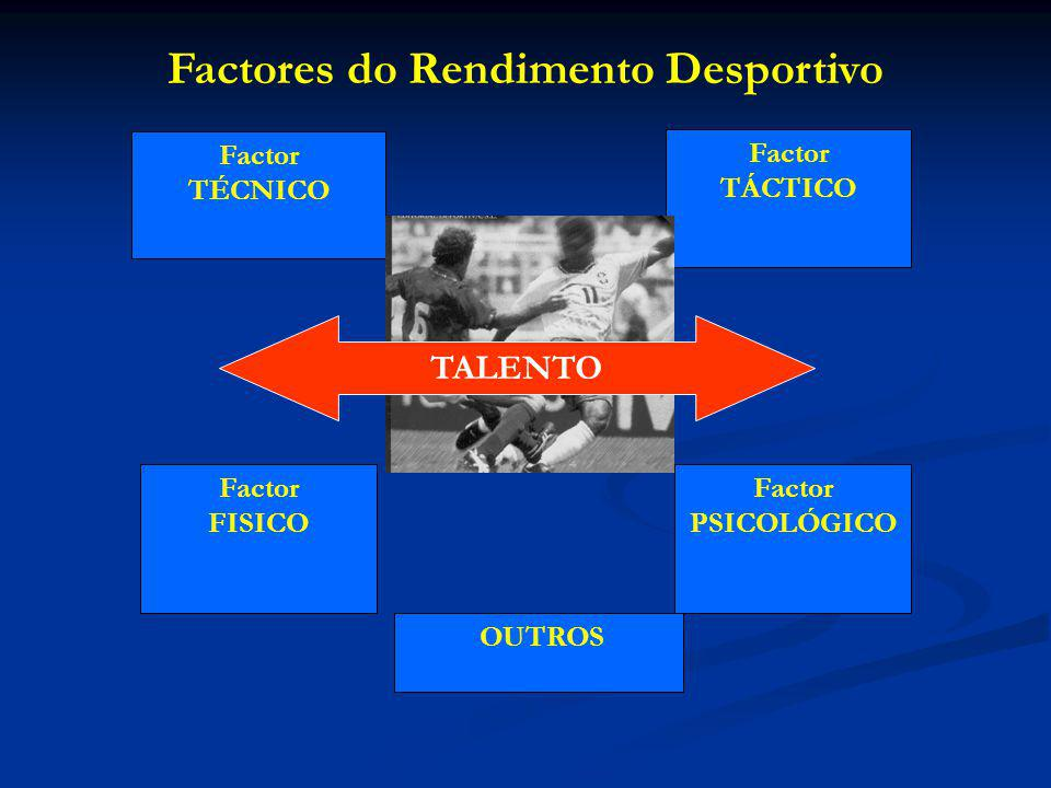 Factores do Rendimento Desportivo