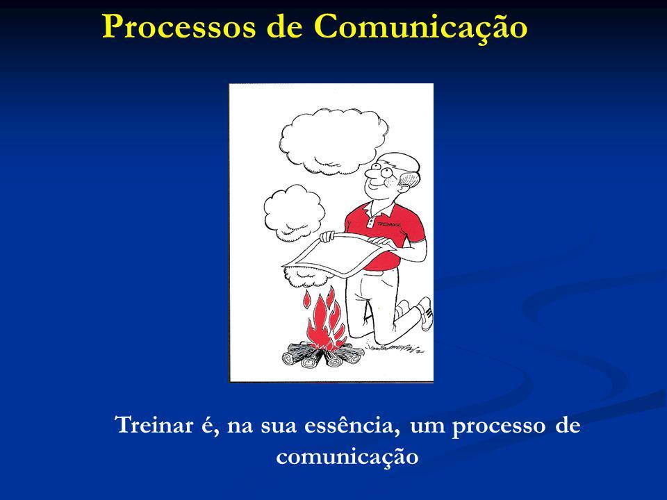 Treinar é, na sua essência, um processo de comunicação