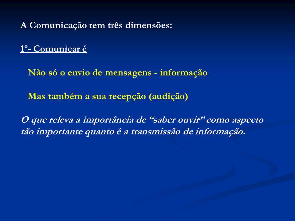 A Comunicação tem três dimensões: