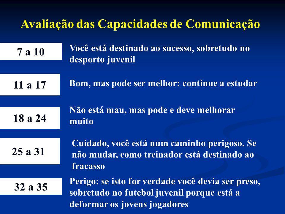 Avaliação das Capacidades de Comunicação