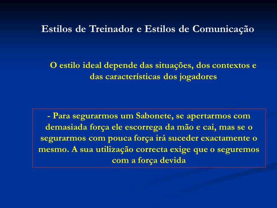 Estilos de Treinador e Estilos de Comunicação