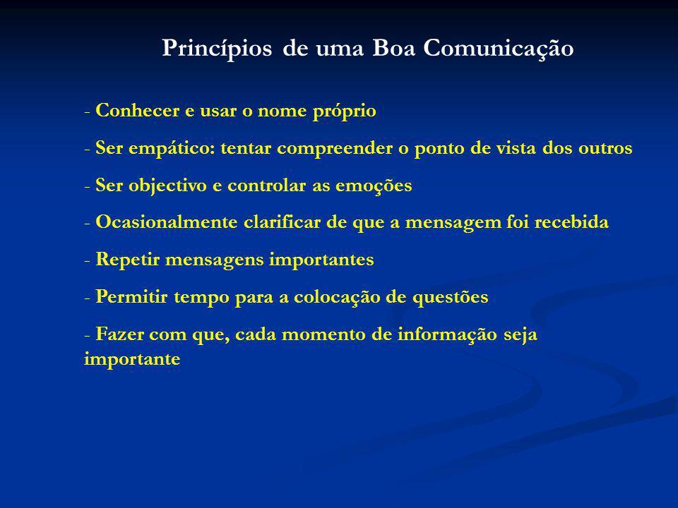 Princípios de uma Boa Comunicação