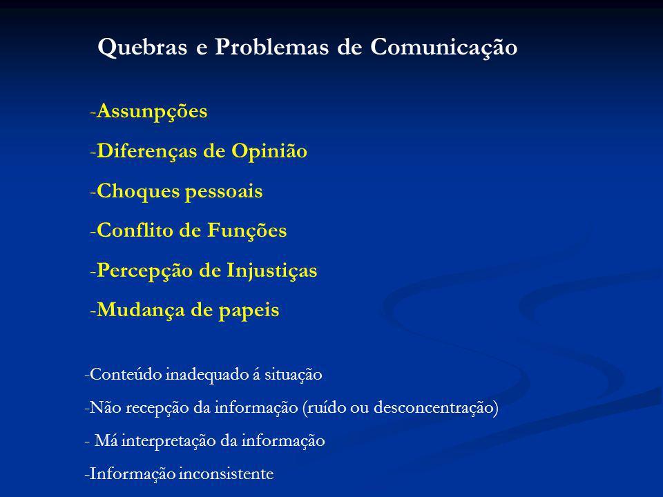 Quebras e Problemas de Comunicação