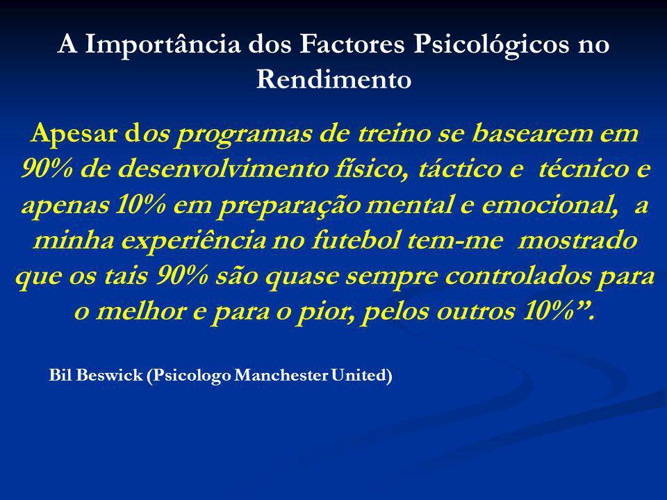 A Importância dos Factores Psicológicos no Rendimento