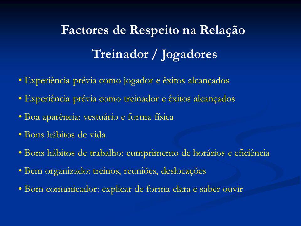 Factores de Respeito na Relação