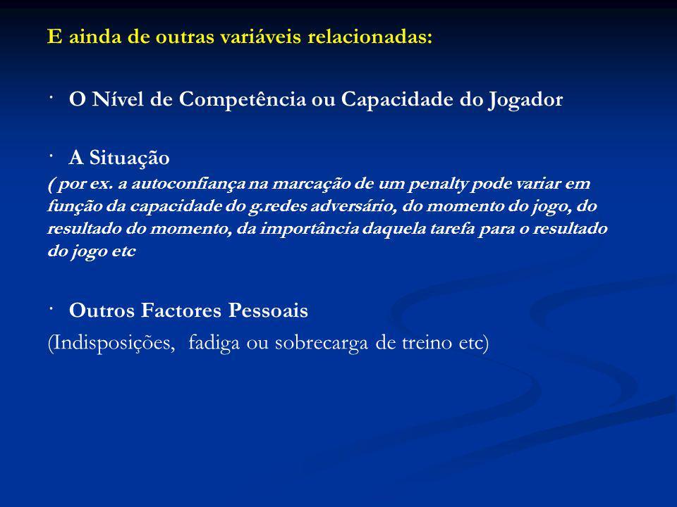 · O Nível de Competência ou Capacidade do Jogador · A Situação