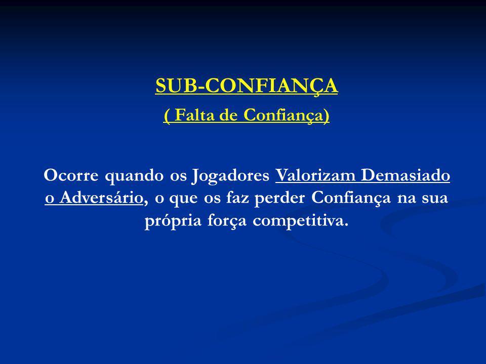 SUB-CONFIANÇA ( Falta de Confiança)