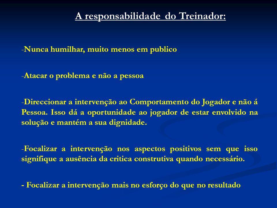 A responsabilidade do Treinador: