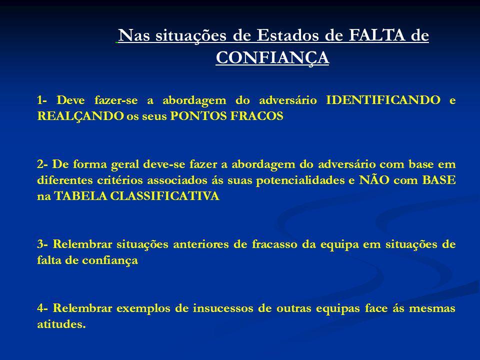 Nas situações de Estados de FALTA de CONFIANÇA
