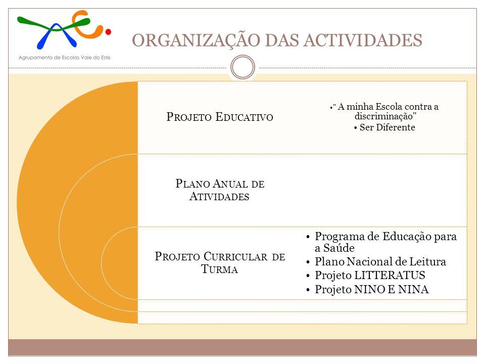 ORGANIZAÇÃO DAS ACTIVIDADES