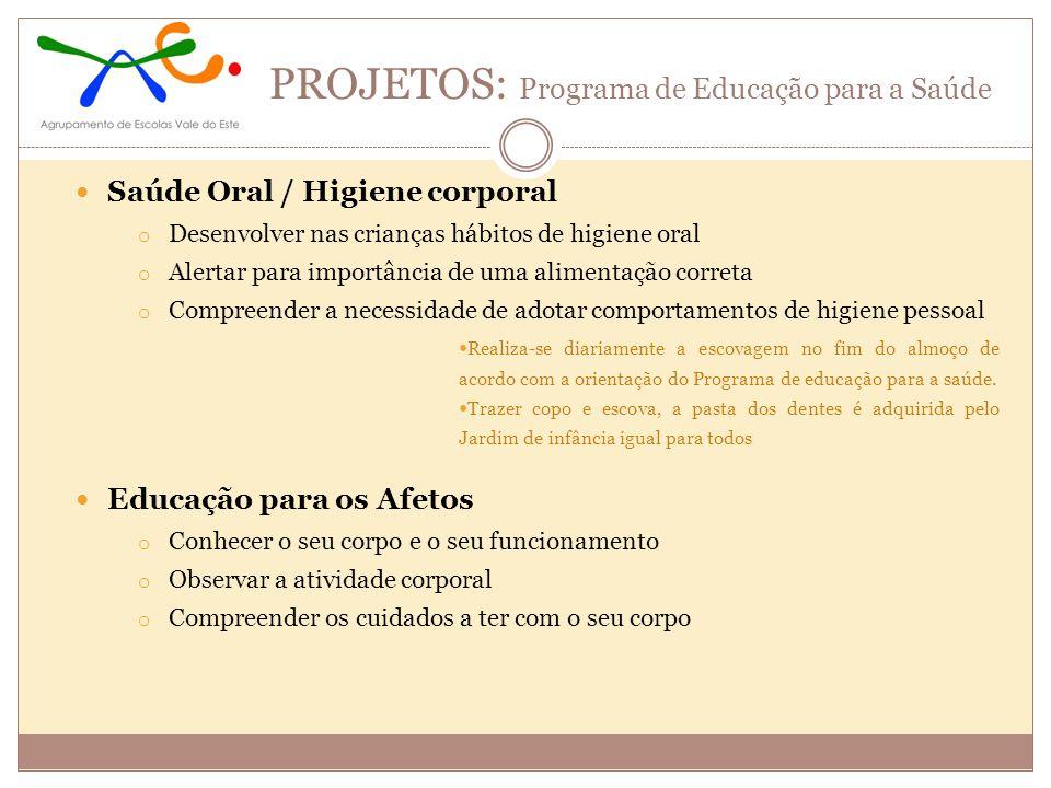PROJETOS: Programa de Educação para a Saúde