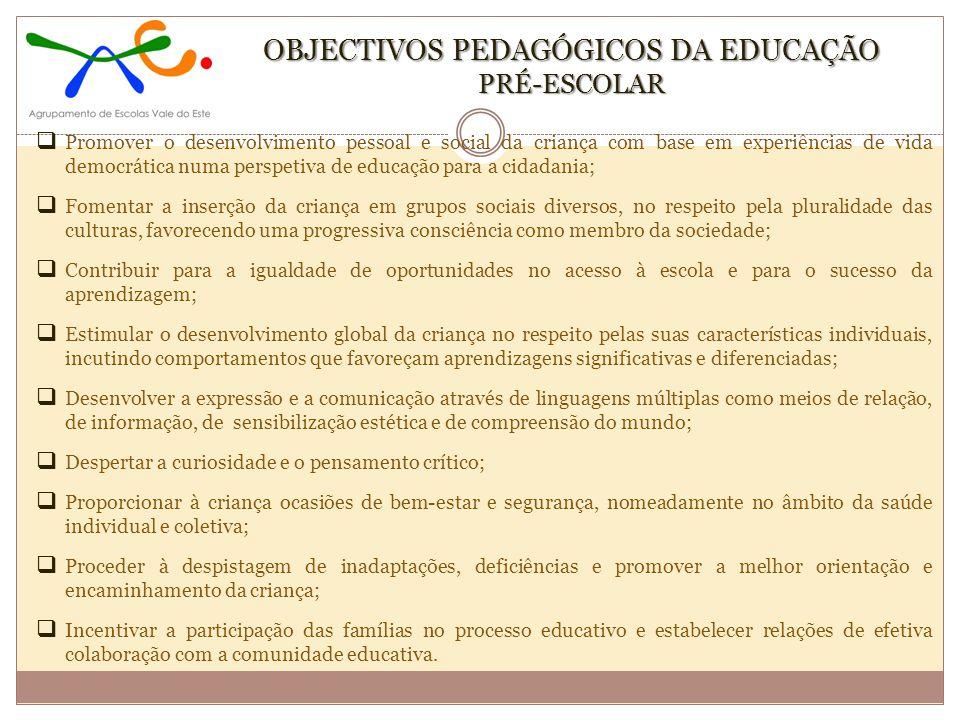 OBJECTIVOS PEDAGÓGICOS DA EDUCAÇÃO PRÉ-ESCOLAR