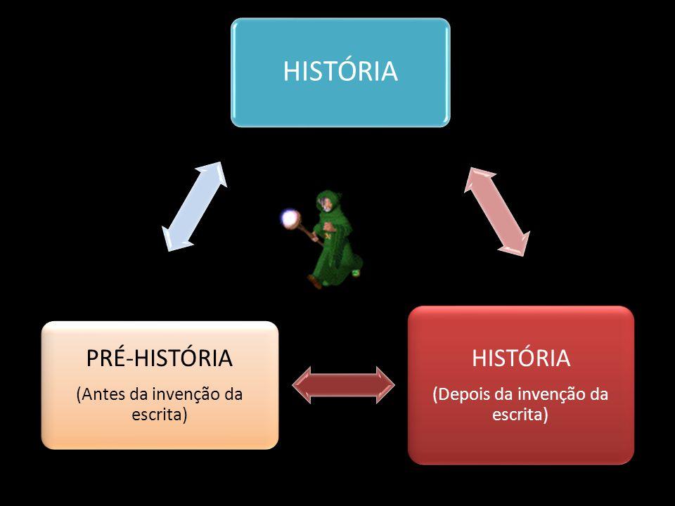HISTÓRIA PRÉ-HISTÓRIA (Depois da invenção da escrita)