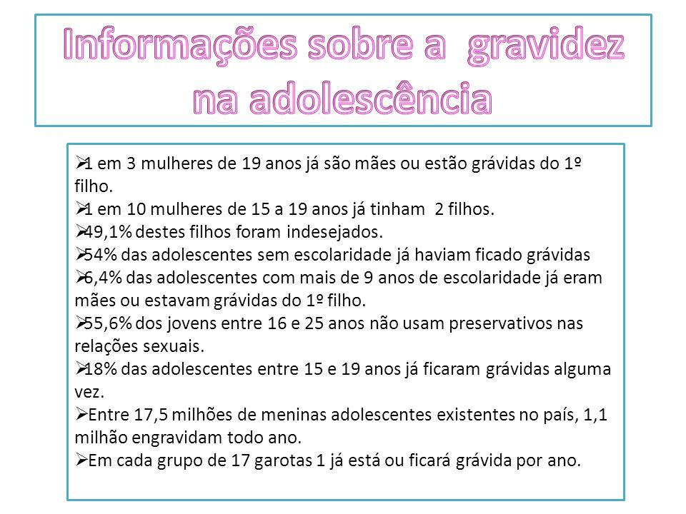 Informações sobre a gravidez na adolescência