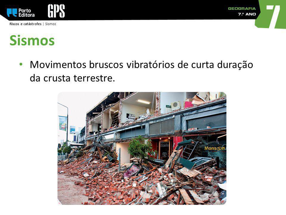Riscos e catástrofes | Sismos