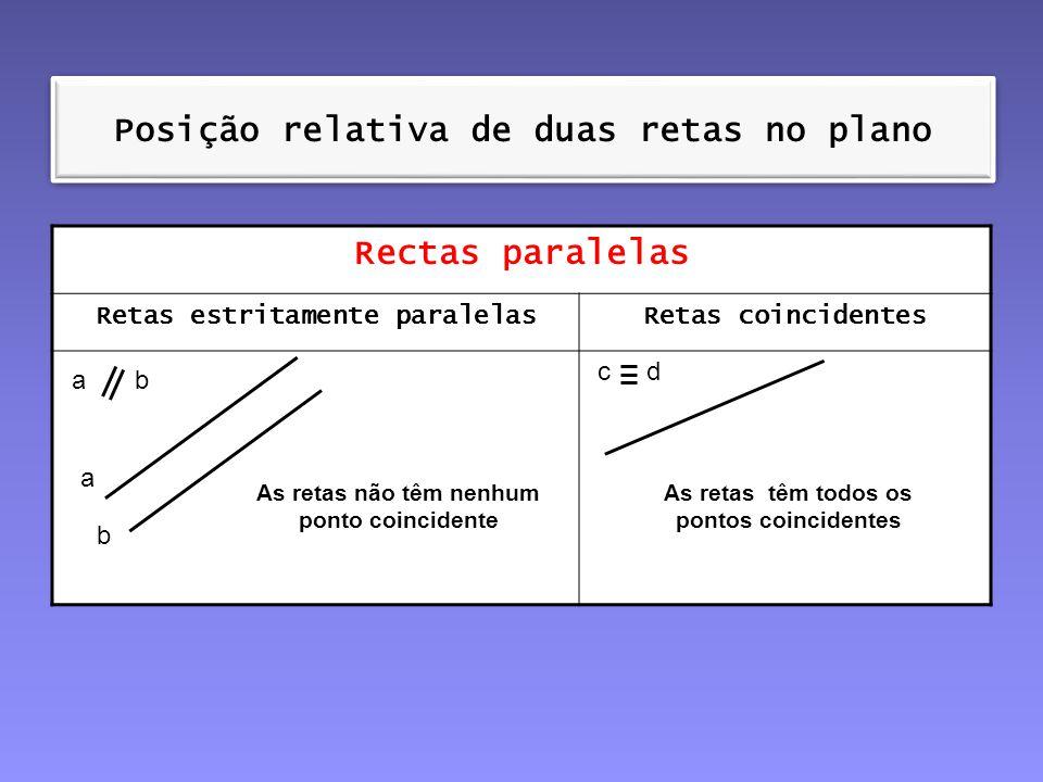 Posição relativa de duas retas no plano