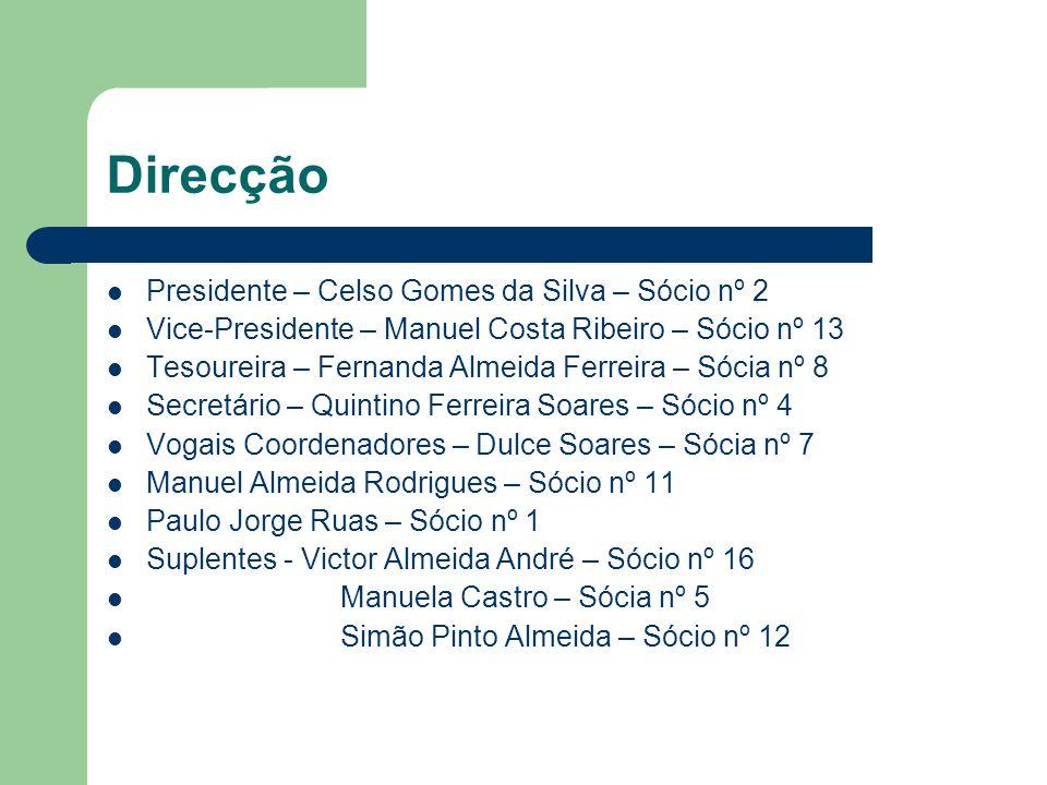 Direcção Presidente – Celso Gomes da Silva – Sócio nº 2