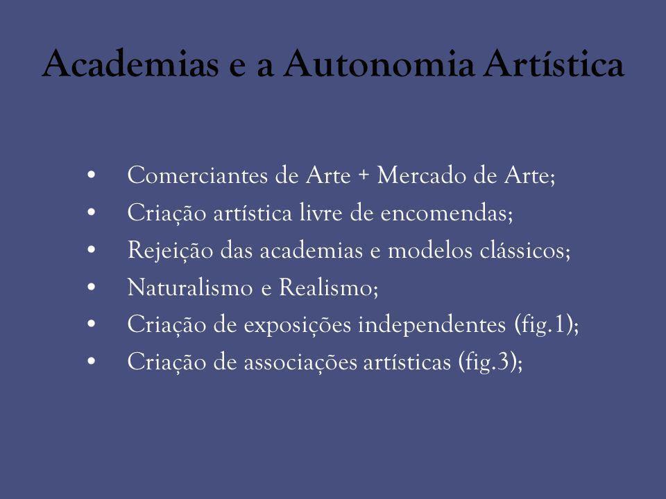 Academias e a Autonomia Artística