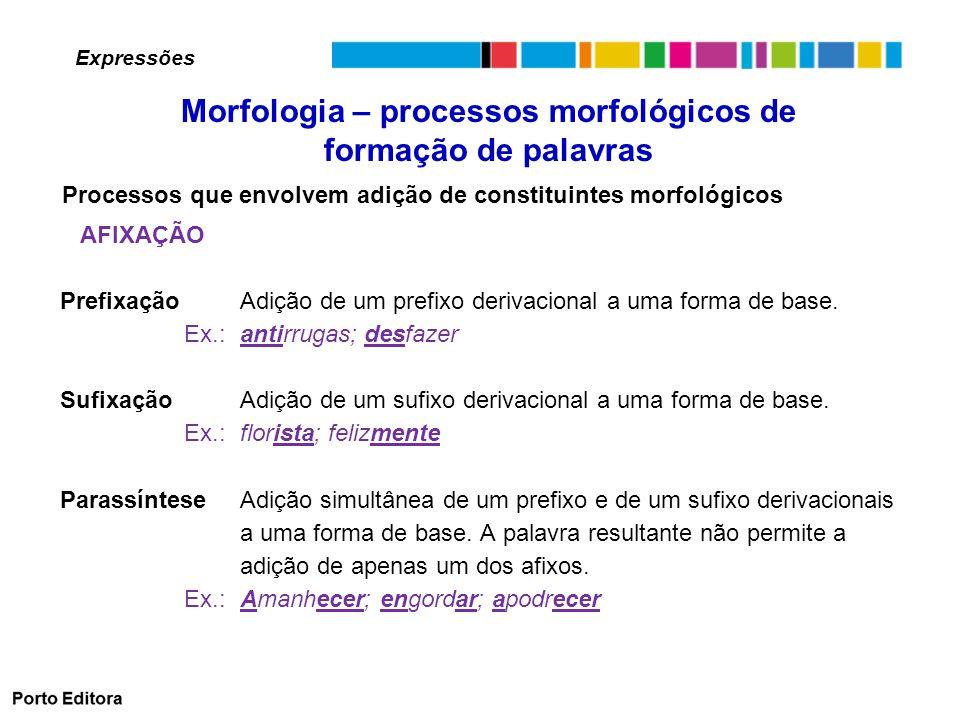 Morfologia – processos morfológicos de
