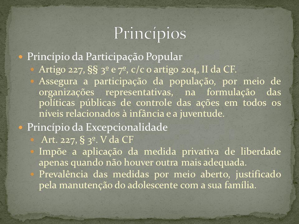 Princípios Princípio da Participação Popular