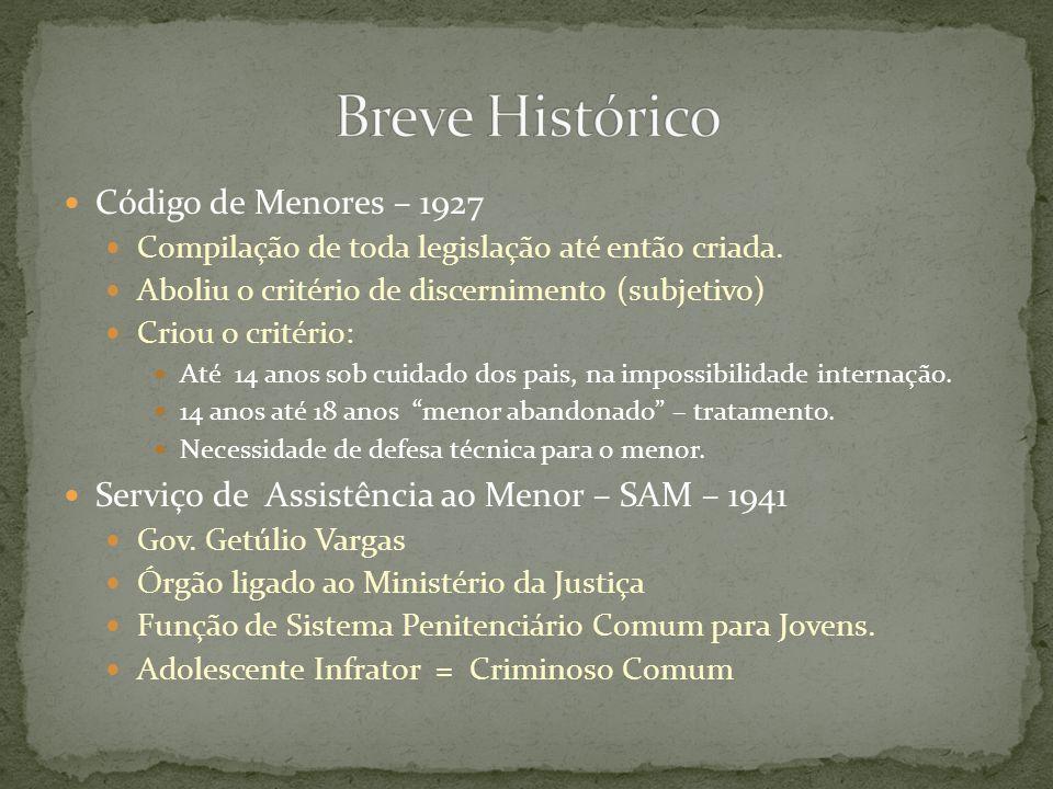 Breve Histórico Código de Menores – 1927