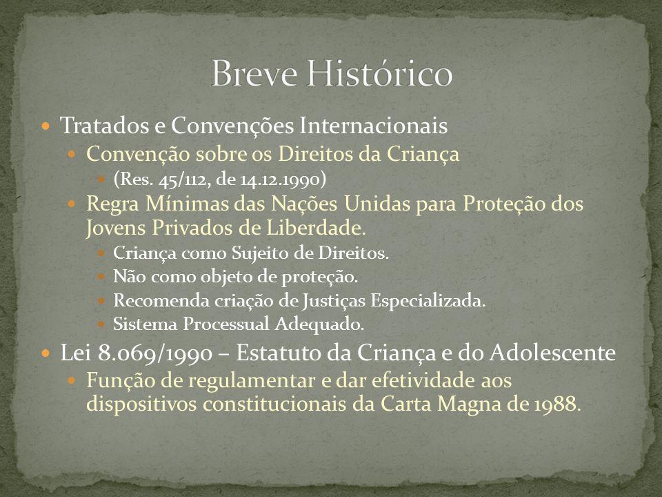Breve Histórico Tratados e Convenções Internacionais