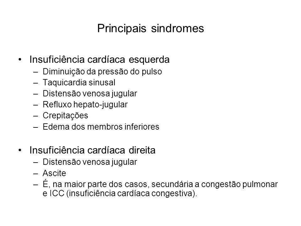 Principais sindromes Insuficiência cardíaca esquerda