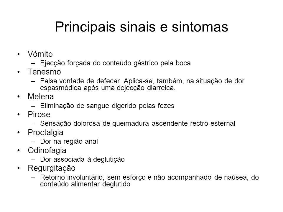 Principais sinais e sintomas