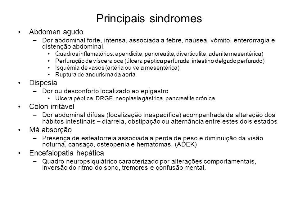 Principais sindromes Abdomen agudo Dispesia Colon irritável