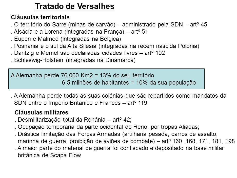 Tratado de Versalhes Cláusulas territoriais