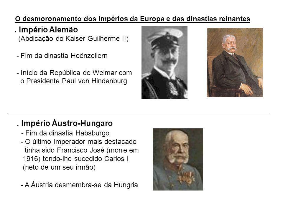 . Império Áustro-Hungaro - Fim da dinastia Habsburgo