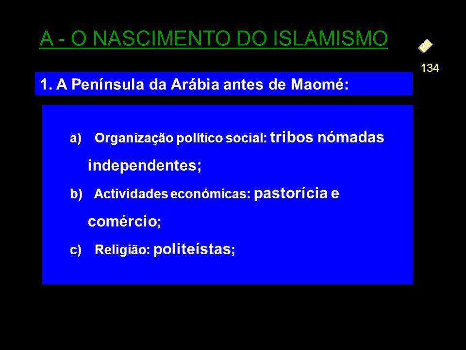 A - O NASCIMENTO DO ISLAMISMO