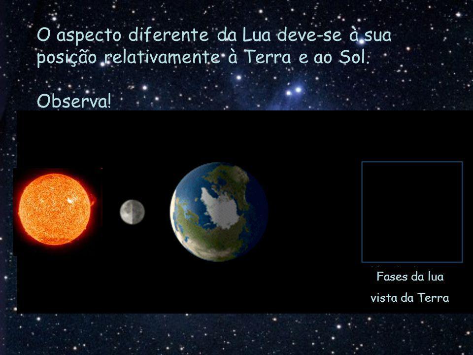 O aspecto diferente da Lua deve-se à sua posição relativamente à Terra e ao Sol.