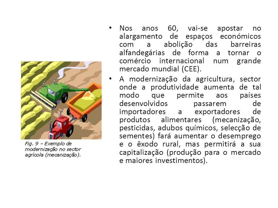Nos anos 60, vai-se apostar no alargamento de espaços económicos com a abolição das barreiras alfandegárias de forma a tornar o comércio internacional num grande mercado mundial (CEE).