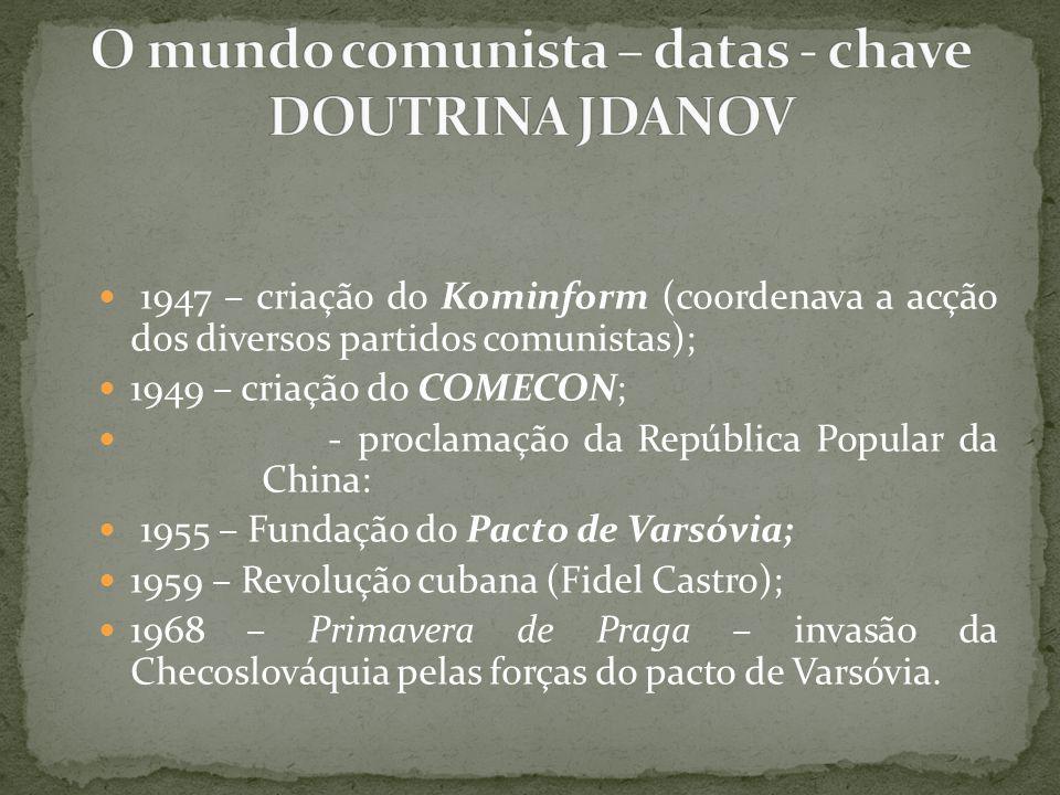 O mundo comunista – datas - chave DOUTRINA JDANOV