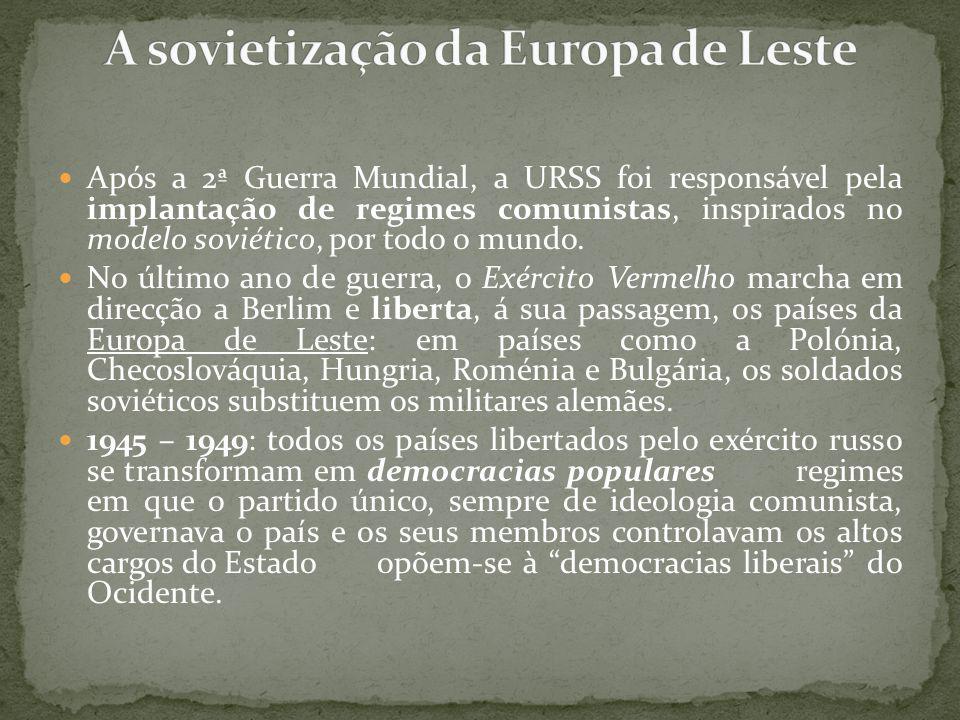 A sovietização da Europa de Leste
