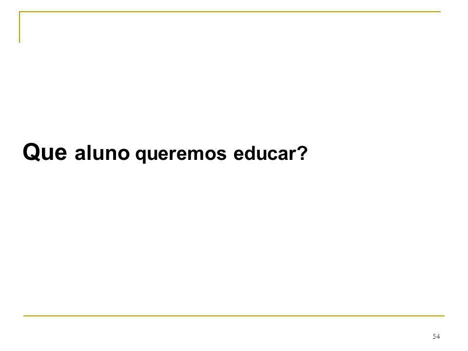 Que aluno queremos educar