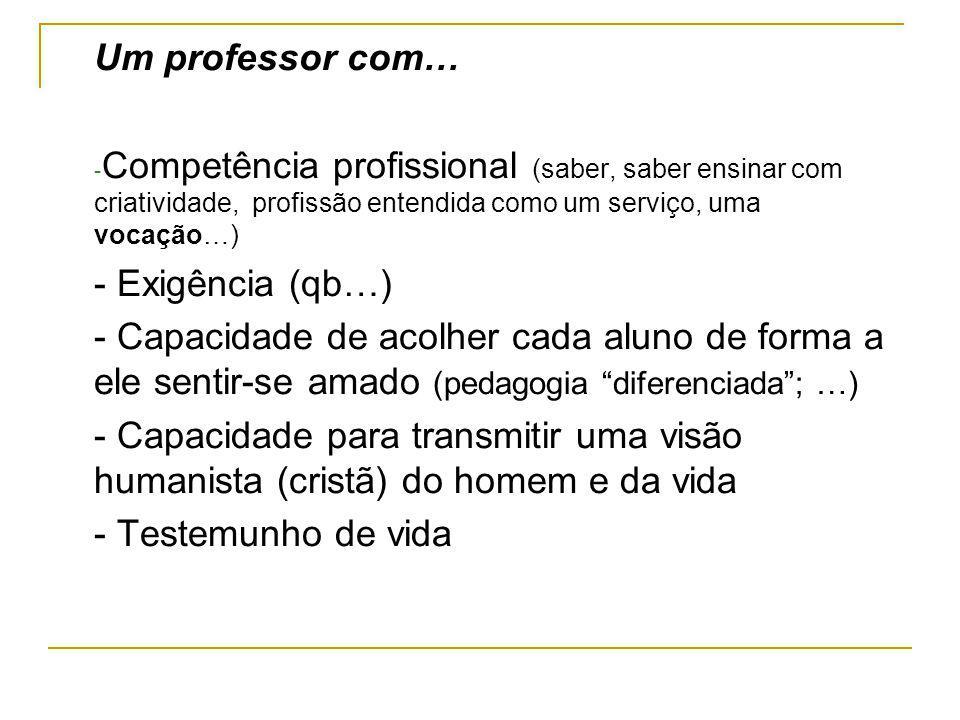 Um professor com… Competência profissional (saber, saber ensinar com criatividade, profissão entendida como um serviço, uma vocação…)