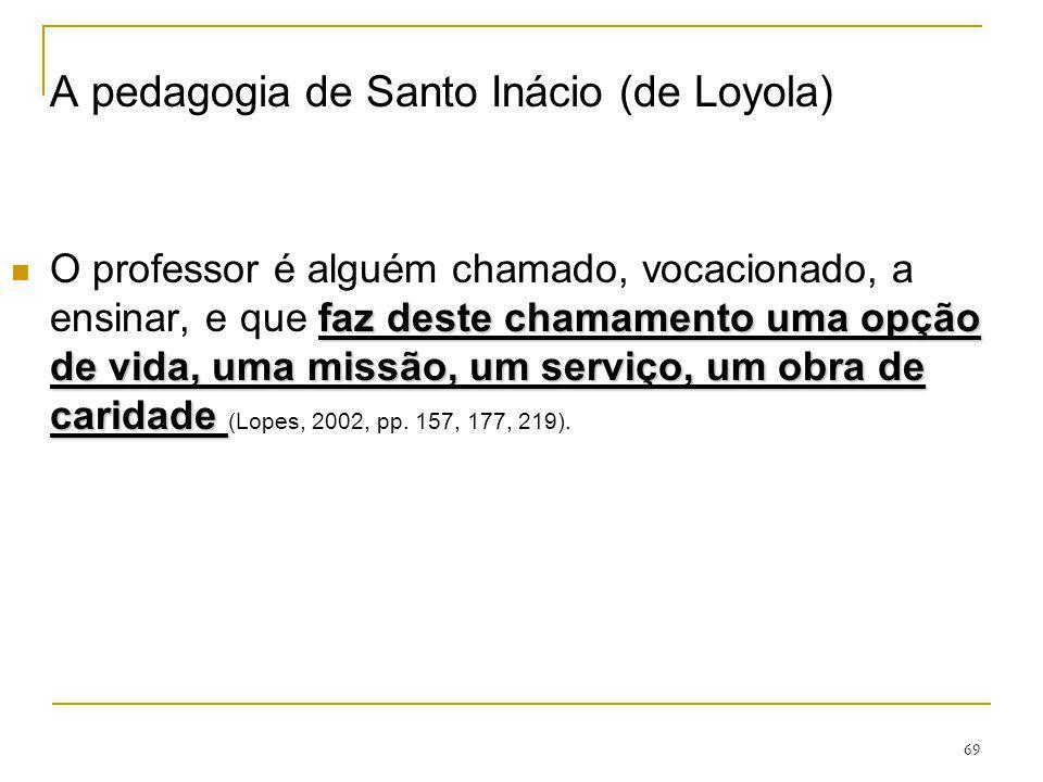 A pedagogia de Santo Inácio (de Loyola)