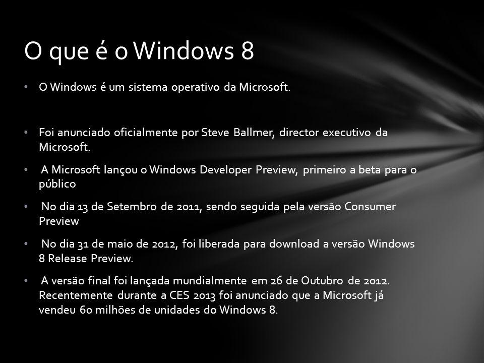 O que é o Windows 8 O Windows é um sistema operativo da Microsoft.