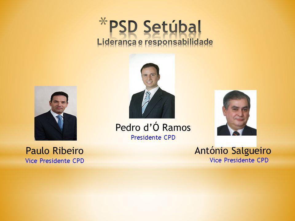 PSD Setúbal Liderança e responsabilidade