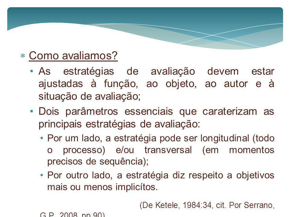 Como avaliamos As estratégias de avaliação devem estar ajustadas à função, ao objeto, ao autor e à situação de avaliação;